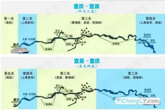 下水航线跟上水航线如何区分