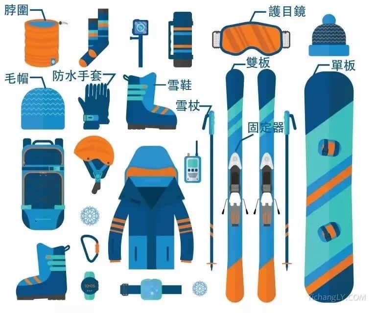 滑雪前应该认识的装备