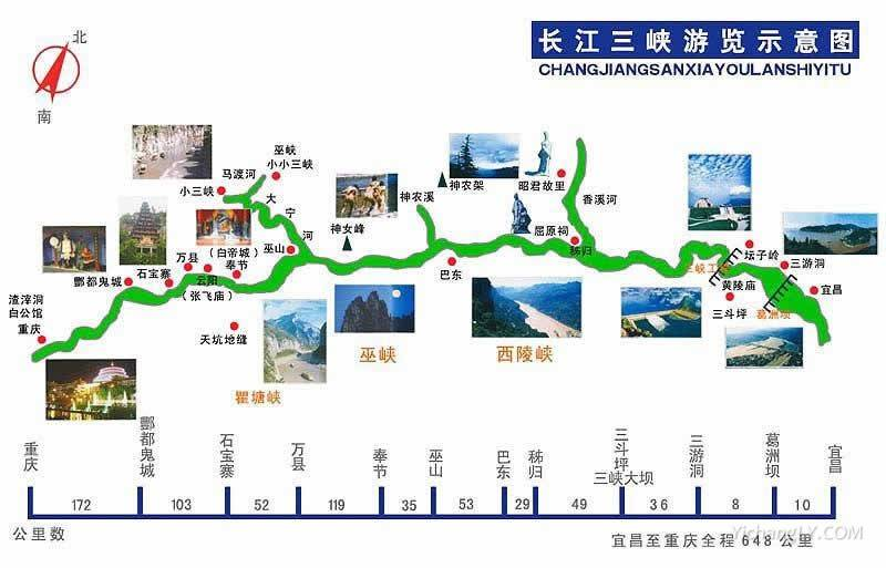 长江三峡游轮游览示意图