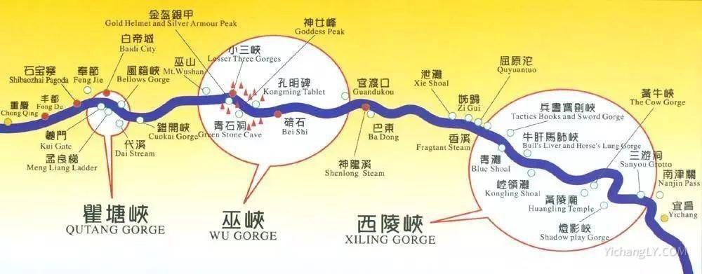 三峡游船行程